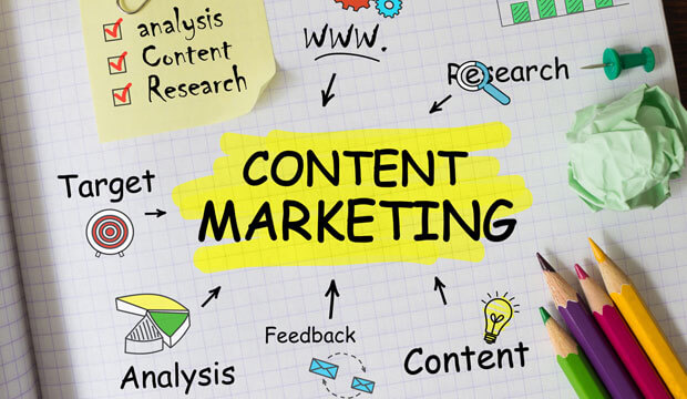 How To Effectively Use Content Marketing